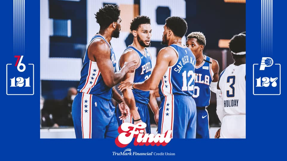 NBA : malgré 41 points d'Embiid, Philadelphia 76ers perd contre Indiana Pacers